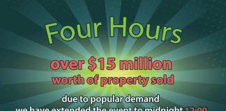 Realestate.com.kh Black Friday Online Property Sale results