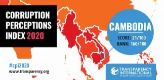 The Transparency International's (TI) Corruption Perception Index (CPA) Cambodia